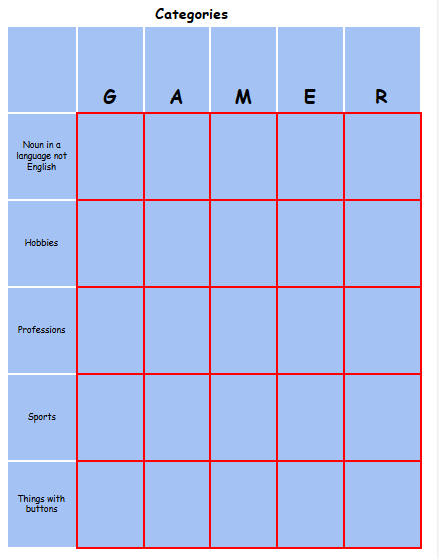 Game of Categories sheet, instructions are in the text